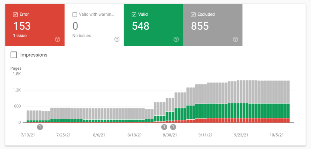 Google Webmaster Report